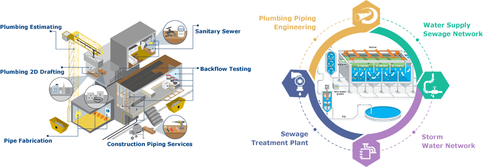 Fabrication drawing civil engineering. Drafting india cad services