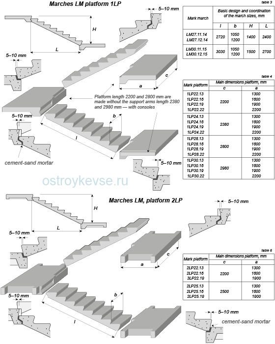 Fabrication drawing spiral staircase. Prefabricated reinforced concrete stairs