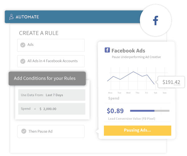 Facebook bar png. Ads automation and reporting