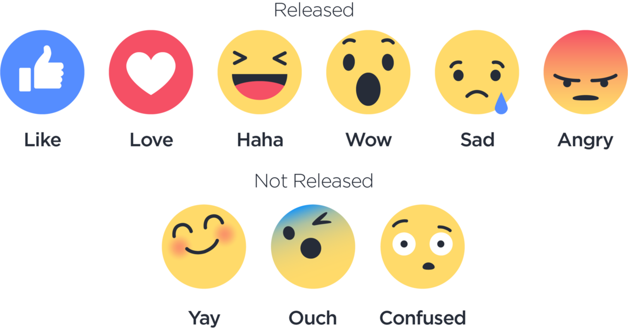 Facebook reactions png. New by stayka on
