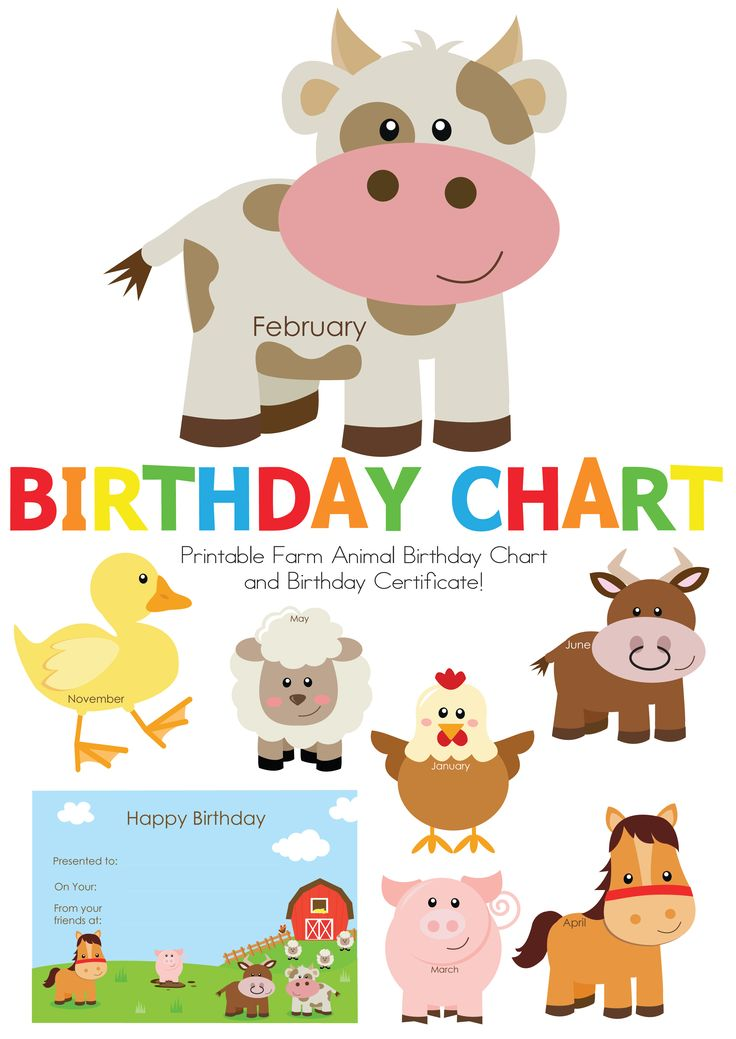 Farm clipart happy birthday. Best charts images