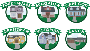 Farmhouse clipart bungalow house. Cottage or ranch know