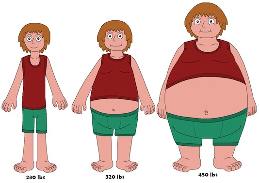 Fat clipart gain weight. Cartoon clip art bay