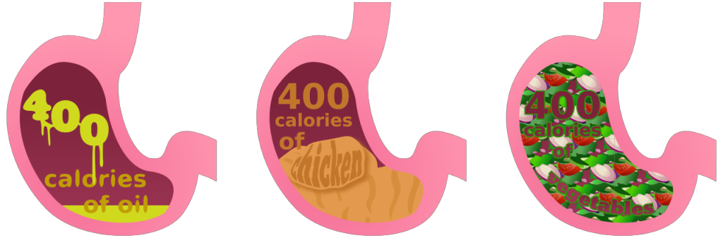 Fat clipart healthy thing. Great way to visualize