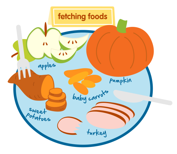 Feast clipart healthy diet. Easy thanksgiving treats for