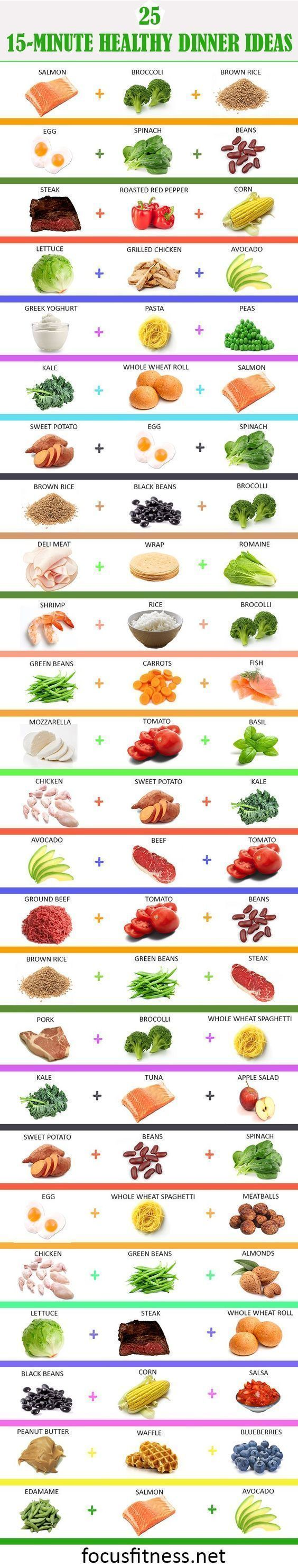 Feast clipart healthy diet. Best eating recipes