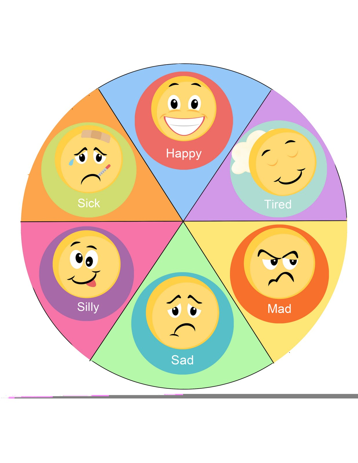 Feelings clipart color. Images of emotions