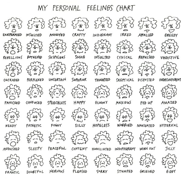 Feelings clipart pdf. Chart pencil and in