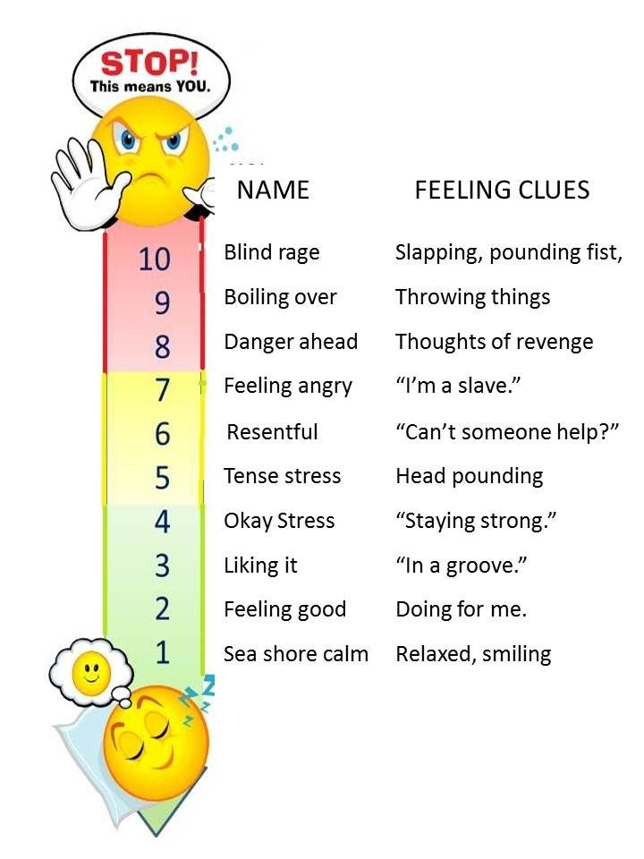 Feelings clipart pdf. Best thermometers images