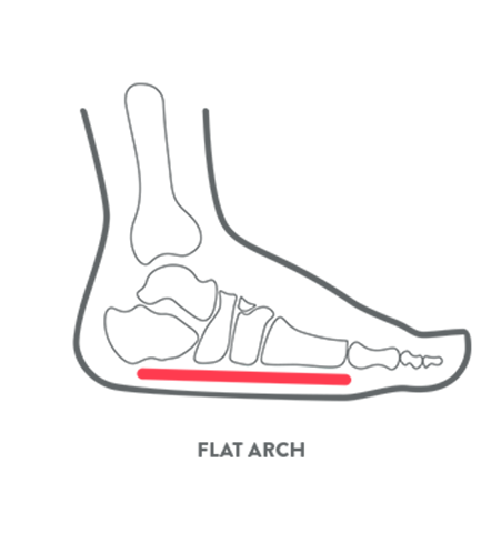 Feet clipart happy foot. Ultimate guide to kids