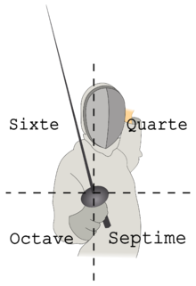 Fencing drawing movement. Practice and techniques wikipedia