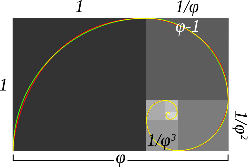 How to use the. Fibonacci drawing composition clipart stock