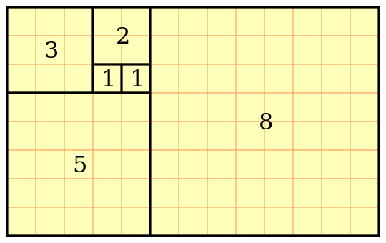 Lesson plan for numbers. Fibonacci drawing box png transparent library
