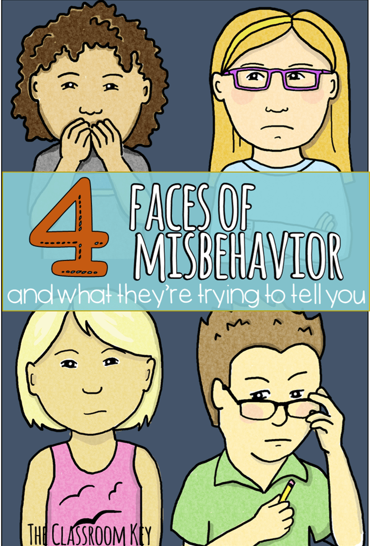Fight clipart misbehaviour. The faces of misbehavior