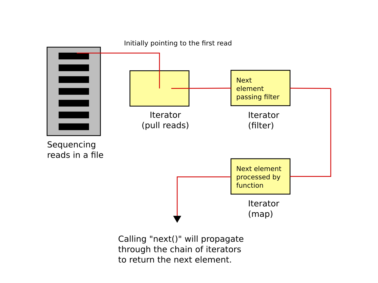 File format module cannot parse the file png. Parsing ngs plumbing documentation