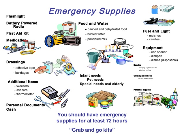 First aid kit clipart extra battery. Personal family preparedness emergency