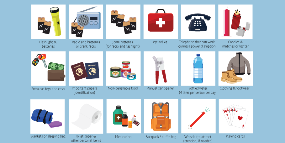 First aid kit clipart extra battery. Emergency preparedness scouting life