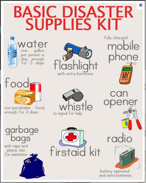 First aid kit clipart extra battery. Personal contents list google