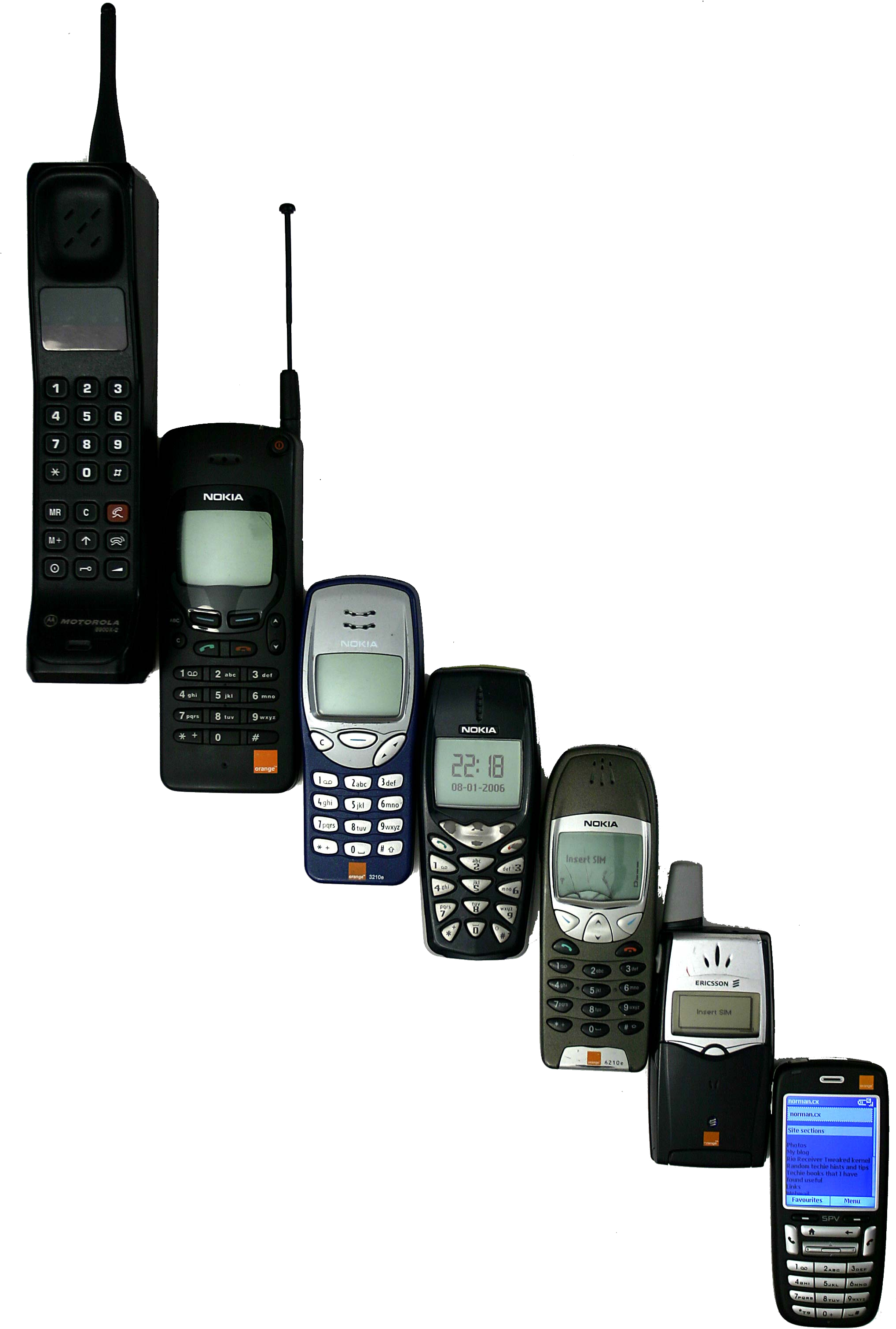 First telephone png. Download mobile phone history