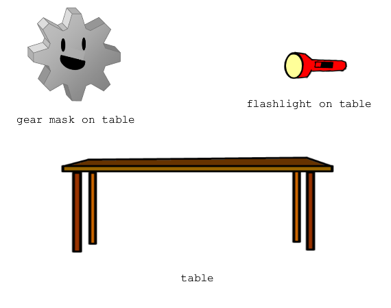 Flashlight transparent table. Image office stuff png