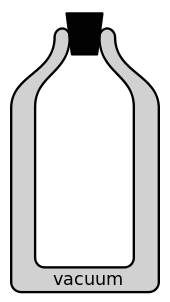 Flask drawing bottle. Vacuum wikipedia diagram of