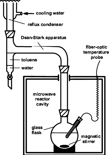 Flask drawing diagram. Schematic of the experimental