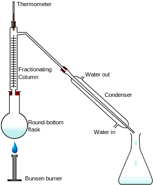 Evaporation drawing chemistry definition. Fractional distillation wikipedia