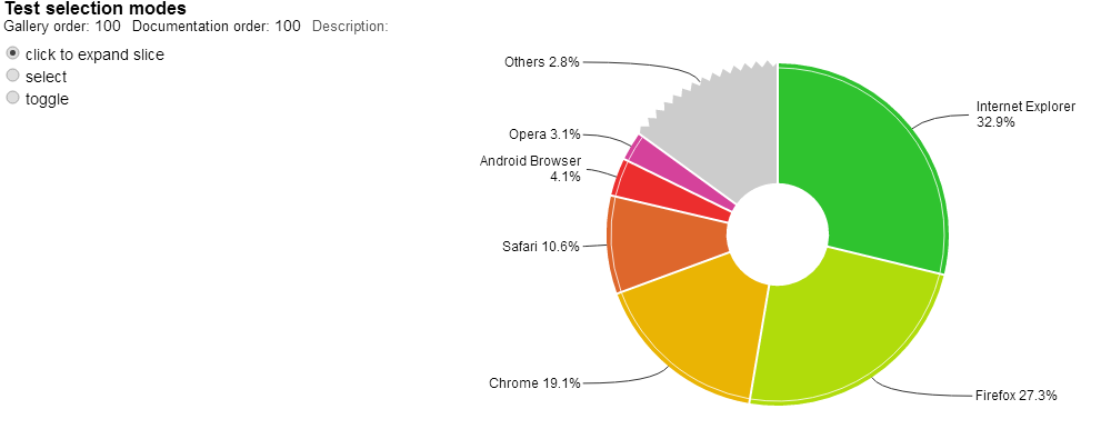Flat pie chart png, Picture #802718 flat pie chart png