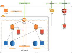 Networking drawing restaurant. Online diagram and flowchart