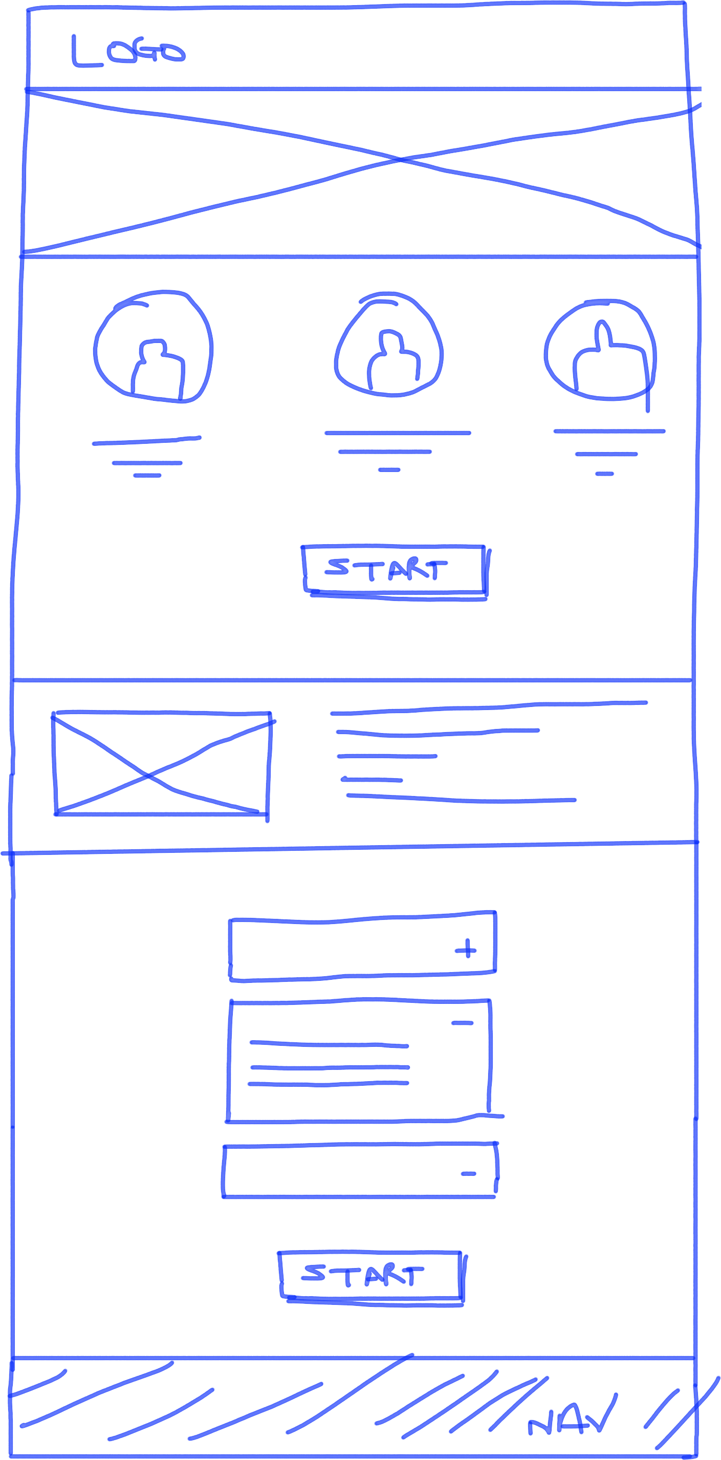 Flowchart drawing whiteboard. The product manager s