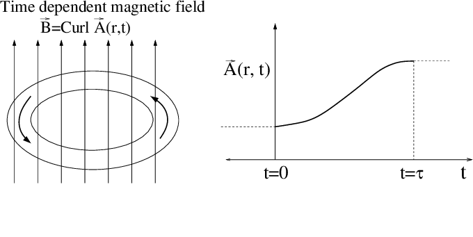 Flux vector barotropic. Electric current flows in