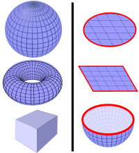 Poyting vector dimension. Divergence theorem wikipedia the