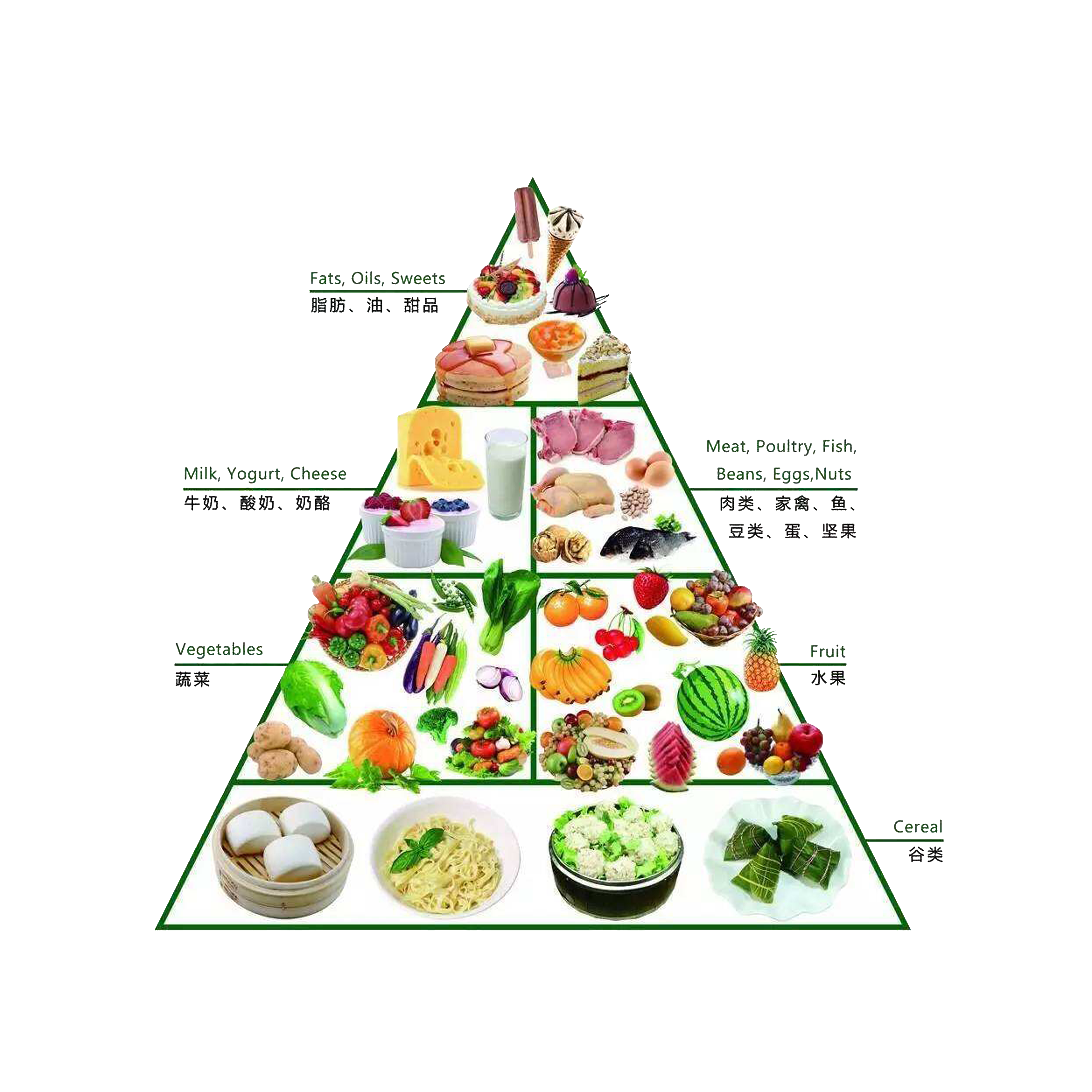 Food pyramid png. Dietary supplement nutrition healthy