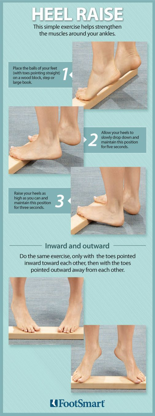 Foot clipart ankle joint. Best drop exercises
