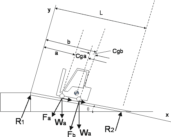 Forklift drawing diagram. Solved figure shows a