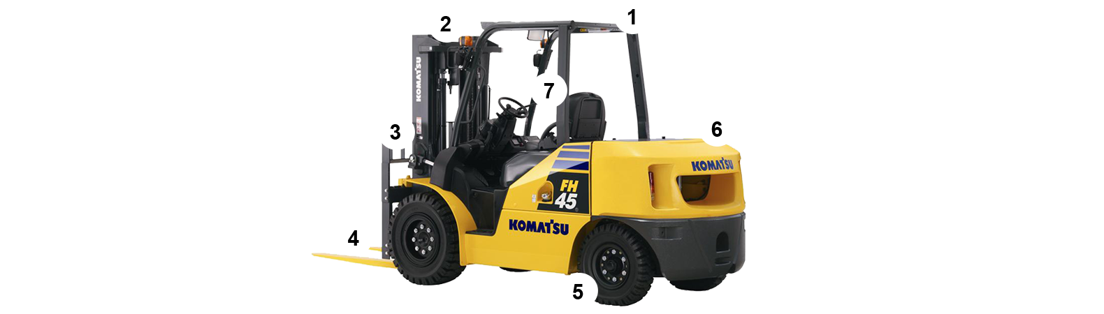 Forklift drawing perspective. News page of wayco