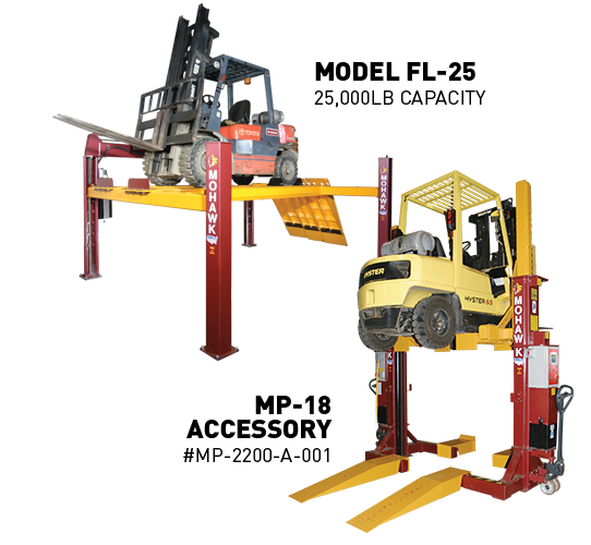Forklift Drawing Cad Transparent & PNG Clipart Free Download - YA