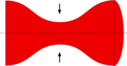 Four clip pinch. Schematic representation of the