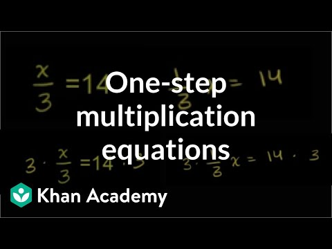 Fraction clipart  12. One step multiplication equations
