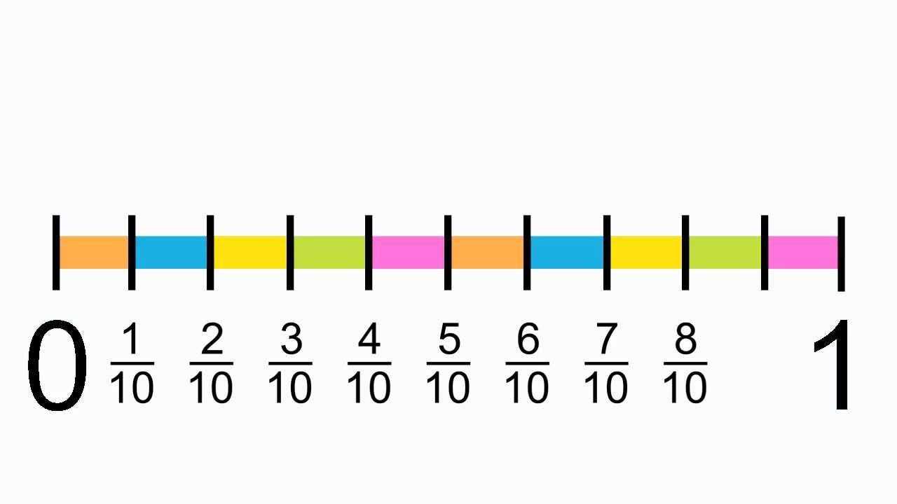 Fraction clipart statistic. Fractions on number lines