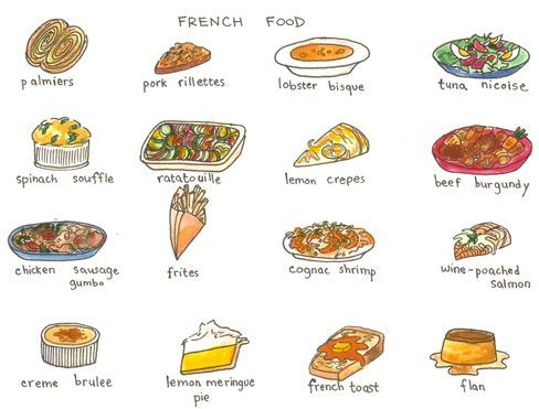 French clipart food france. For beginners and wine