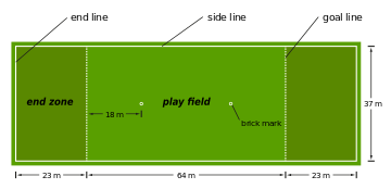 Frisbee vector player. Flying disc games wikivisually