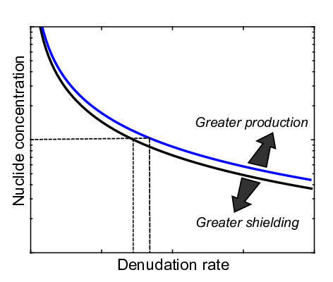 function drawing