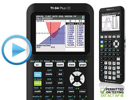 Function drawing graphing calculator. Ti plus ce us