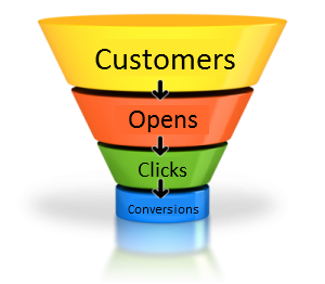 Funnel graphic png. Sales kona company downloads