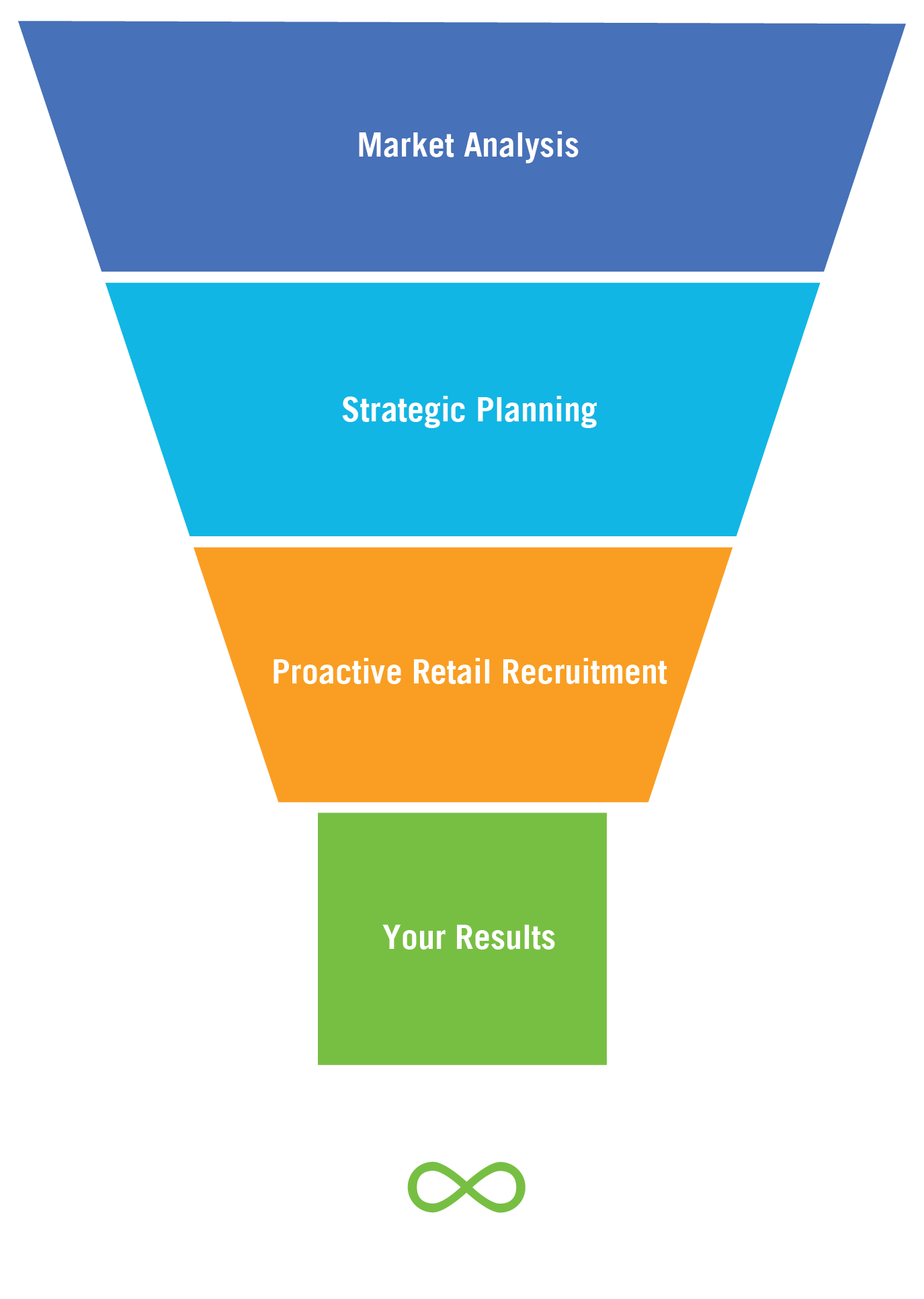 Funnel png. Retail strategies funnelpng