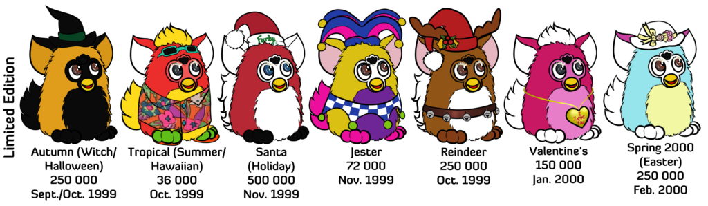 Furby transparent jester. Value guide frenzy