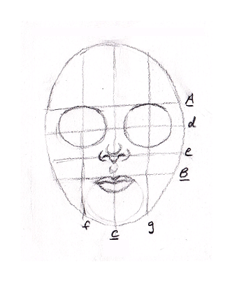 Pupil drawing nose. Surrealistic reflections how to