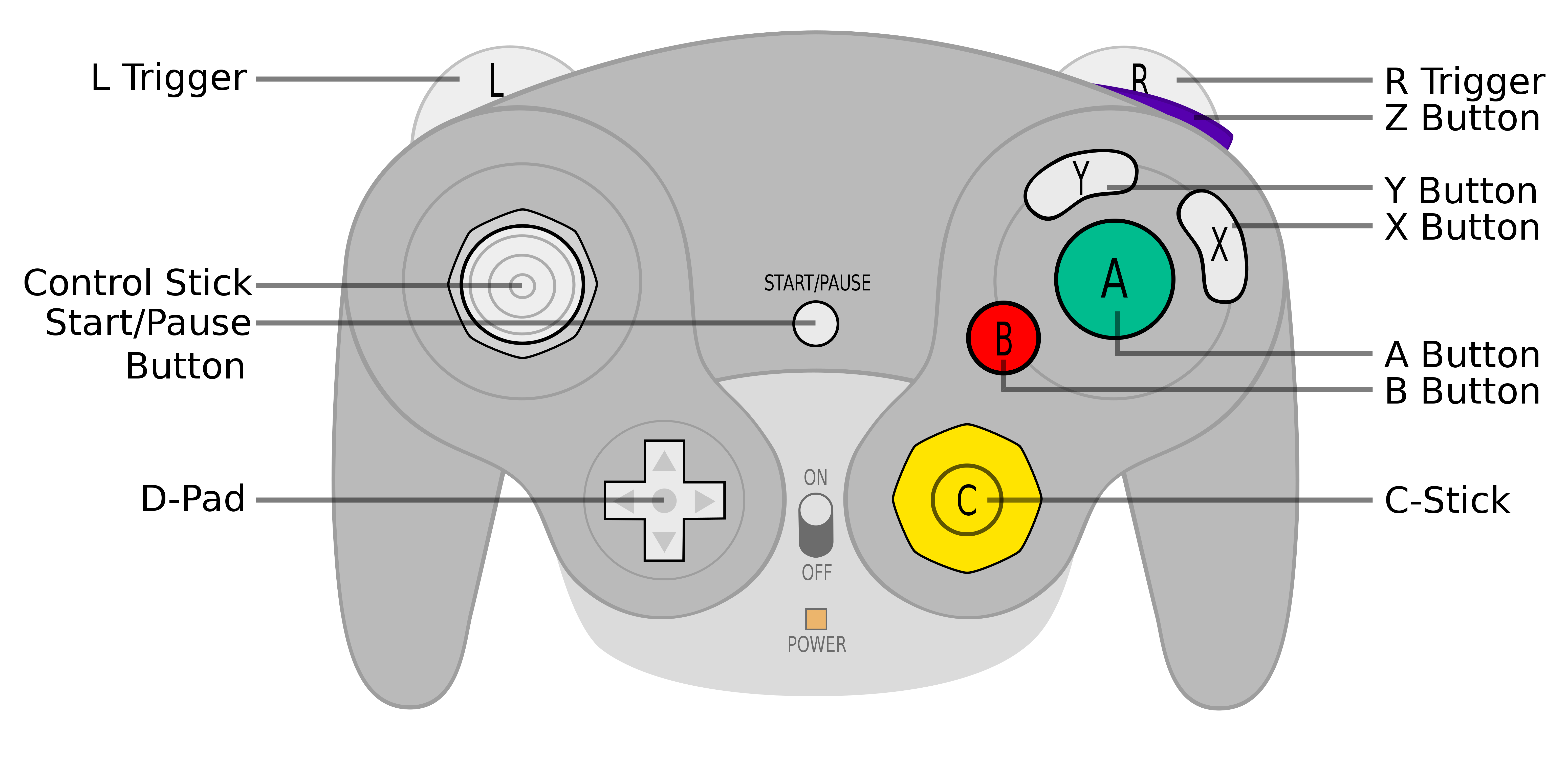Gamecube controller buttons png. File gccontroller layout svg