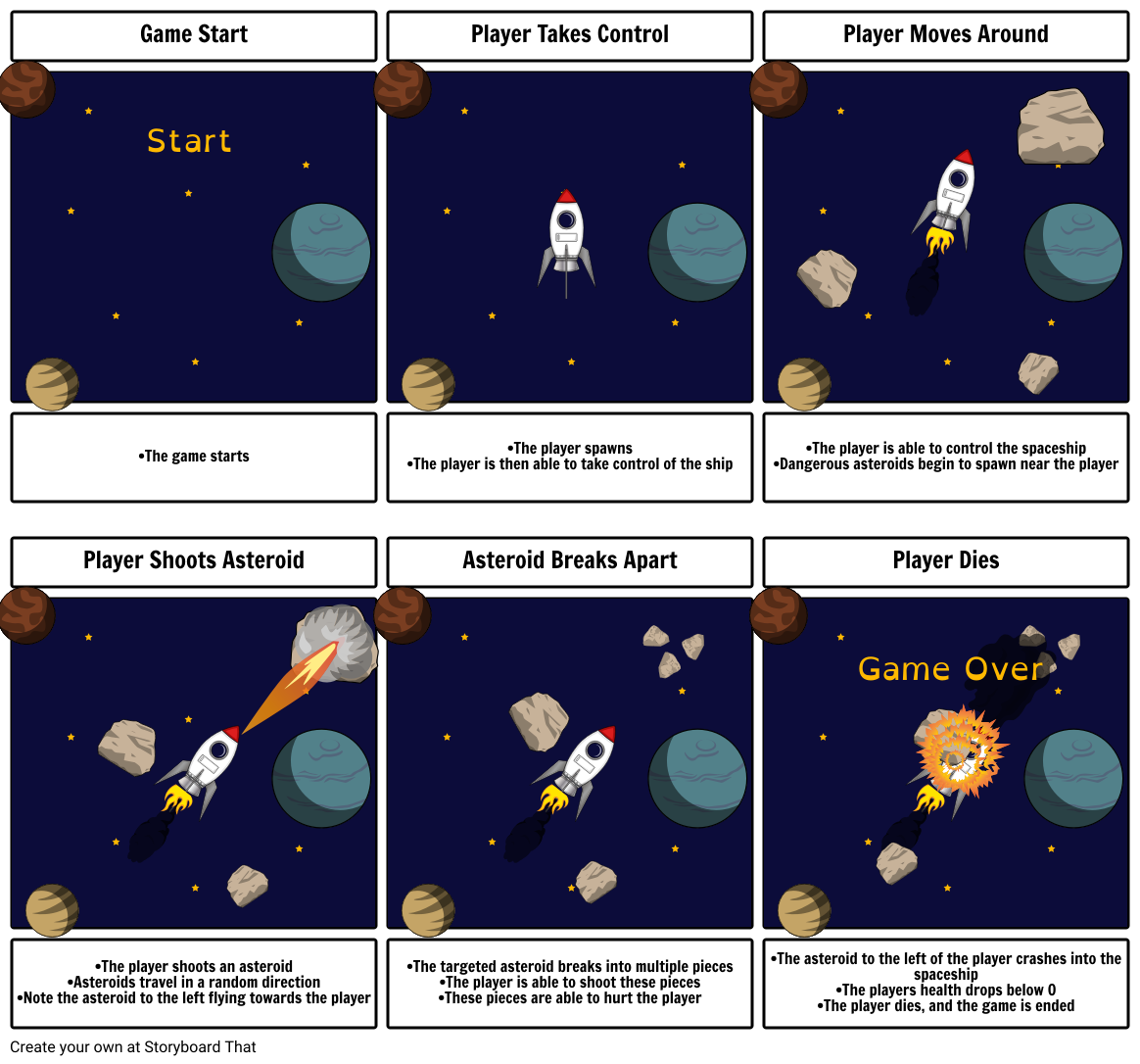 Games vector asteroids. Mainscene storyboard by alasdairhendry